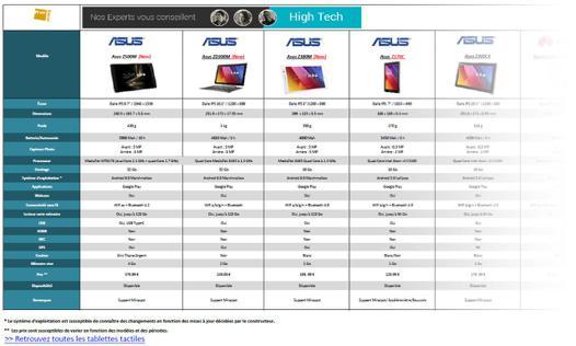 comparatif de tablette