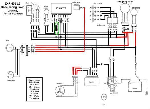 faisceau electrique moto