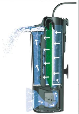 filtre easycrystal