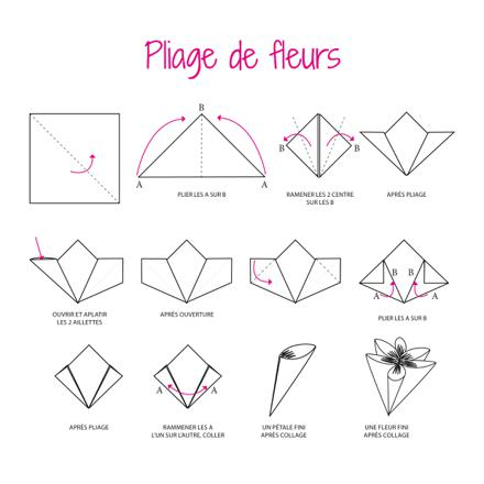 fleur en origami facile