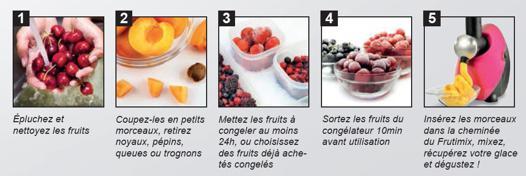 frutimix recette