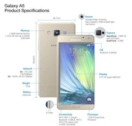 galaxy a5 caracteristique