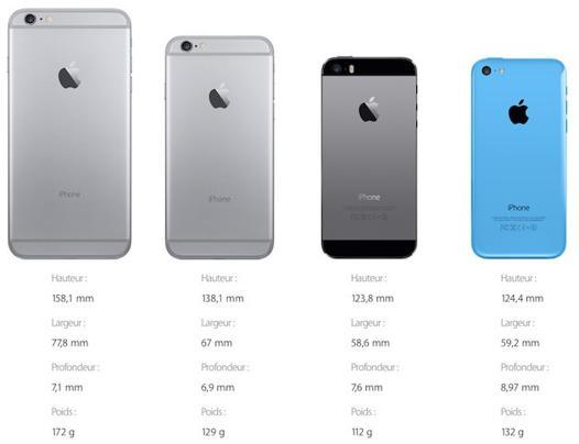 hauteur iphone 6