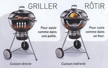 accessoires pour barbecue weber