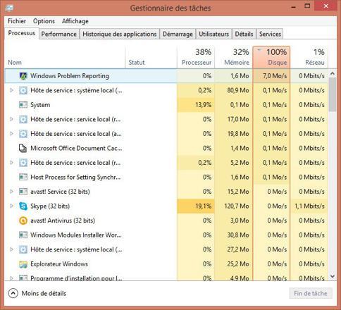 activité disque 100 windows 10