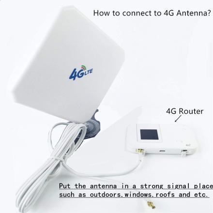 antenne lte 4g