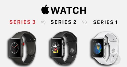 apple watch serie 1 ou 2