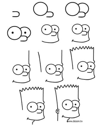 bart simpson dessin facile
