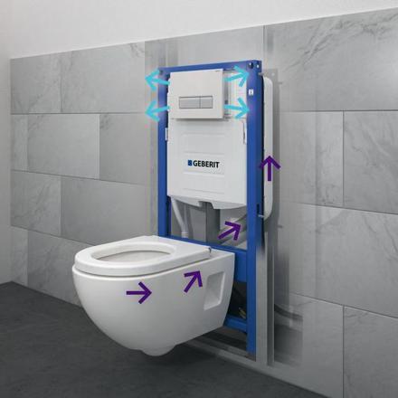 bati pour wc suspendu