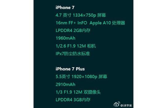 batterie iphone 7 caracteristique
