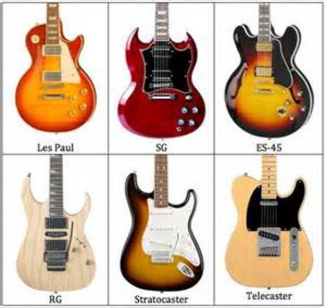 bonne guitare electrique