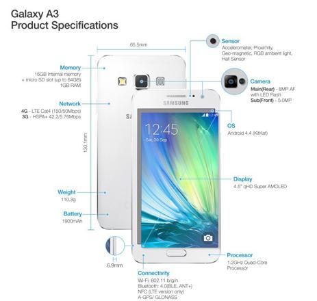 samsung galaxy a3 caractéristiques
