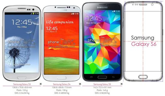 samsung galaxy s6 taille