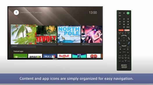 choix tv 4k