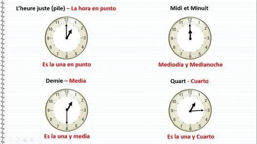 comment apprendre l heure en espagnol