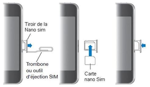 comment ouvrir un iphone 5 pour mettre la carte sim