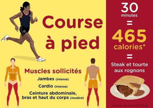 course a pied calorie