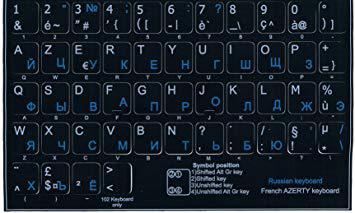 cyrillique clavier