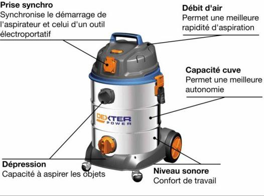depression aspirateur
