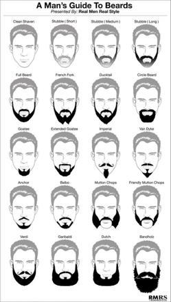 différents styles de barbe