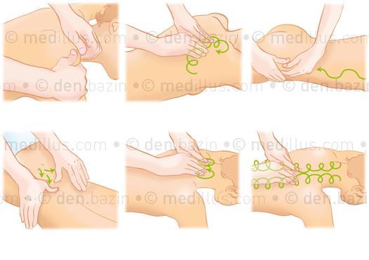 faire des massages