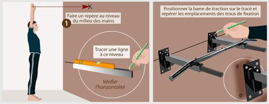 fixer barre de traction murale