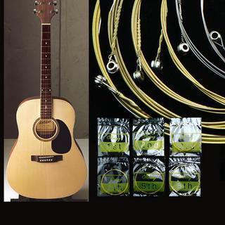 jeu de cordes guitare