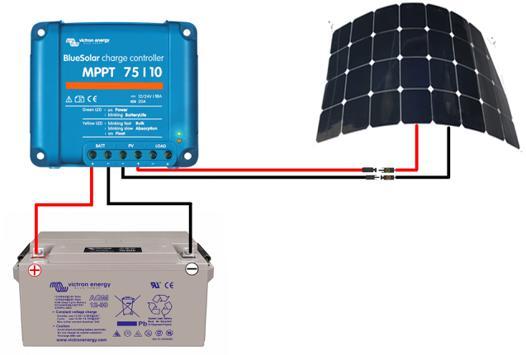 kit panneau solaire bateau