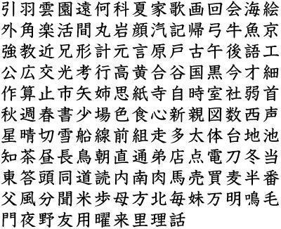 les kanji japonais