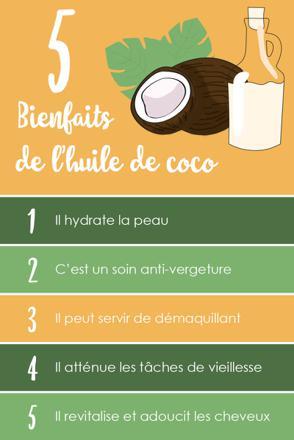 les vertus de l huile de coco