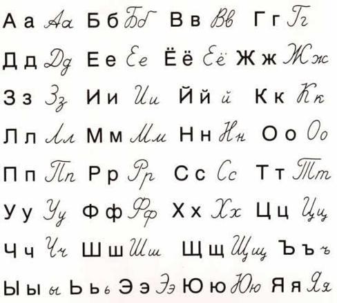 lettre cyrillique