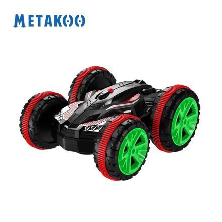 metakoo