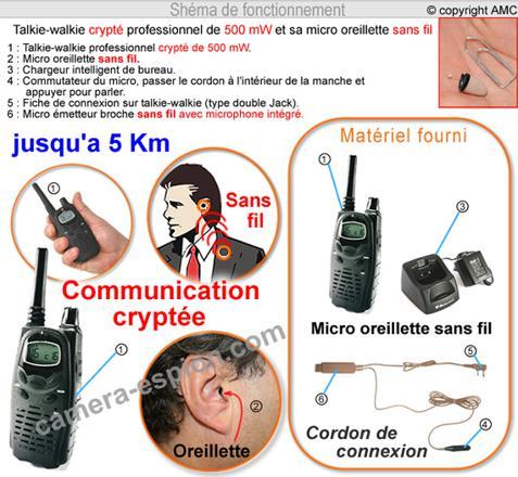 oreillette talkie walkie sans fil