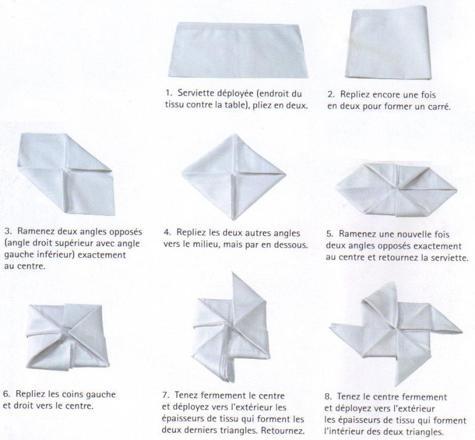 pliage serviette simple rapide