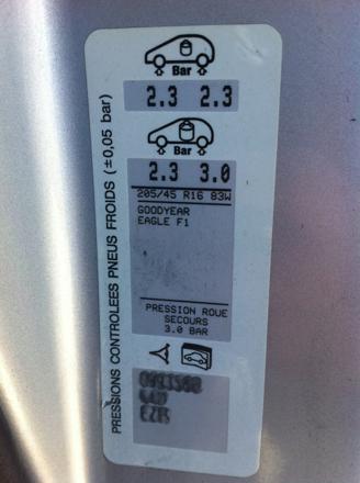pression pneu 206