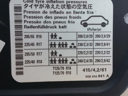 pression pneu golf 4