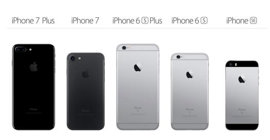 taille iphone 6 et 7