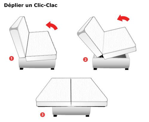 taille matelas clic clac
