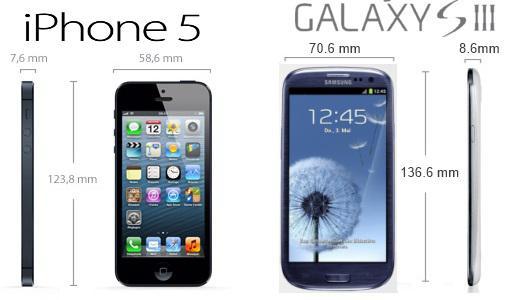 taille samsung s3