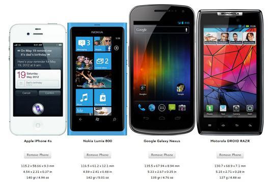 taille smartphone samsung