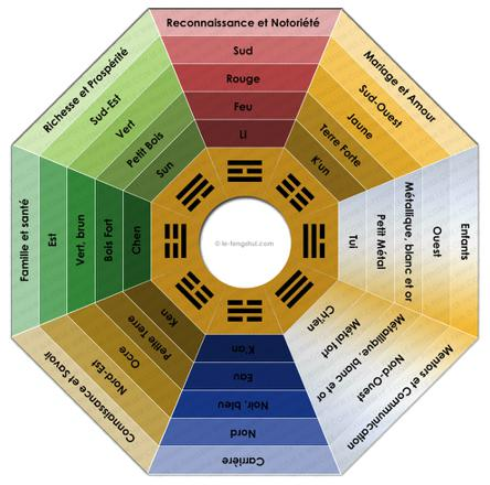 taoisme principes