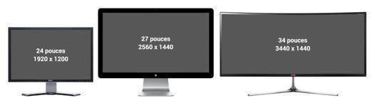 télé 32 pouces taille