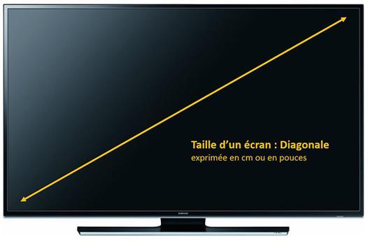 télé 40 pouces en cm