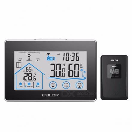 thermomètre interieur gratuit