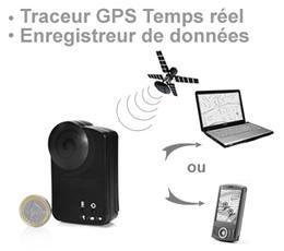 traceur enregistreur gps