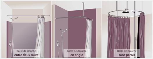 tringle rideau douche sans percer