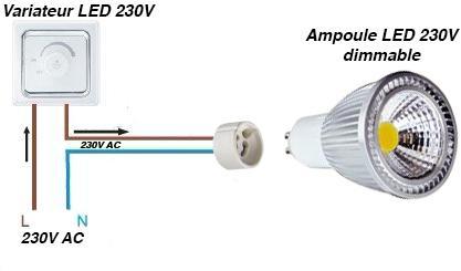 variateur ampoule led 220v
